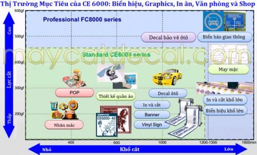 grephtec-ce-6000-7